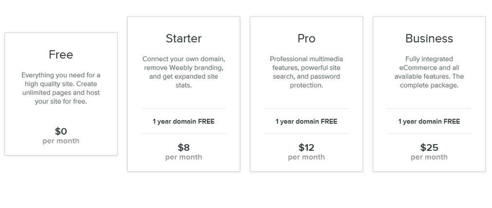 weebly example pricing